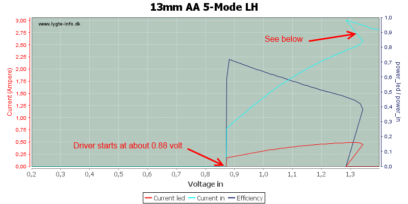 13mm AA 5-Mode LH.png